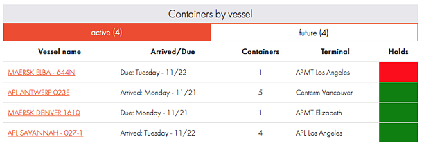 containers-vessels.png