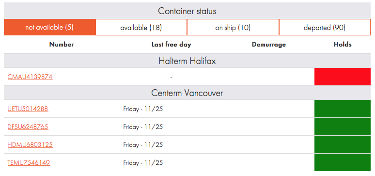 dashboard-container-status.png